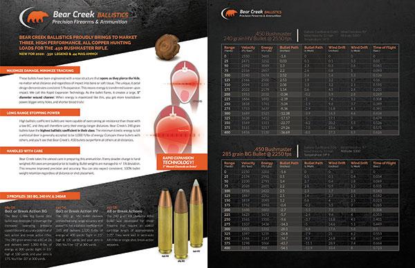 450 Bushmaster Ammo Ballistic Chart